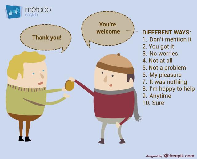 Как сказать «пожалуйста» по-английски