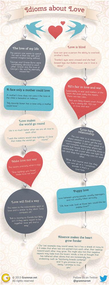 Английские идиомы с переводом о любви: история происхождения и примеры