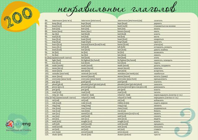 Неправильные глаголы английского языка. Таблица