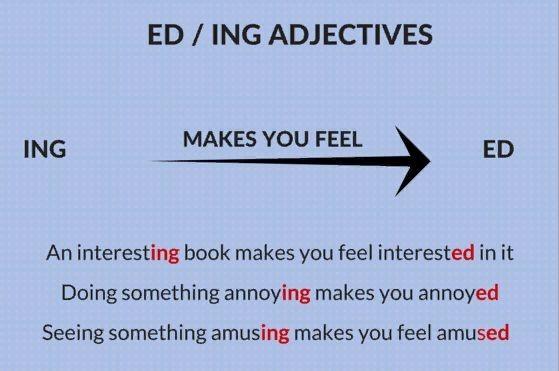 Правила окончаний слов в английском языке ing, s, es, ed