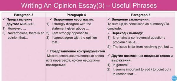 Как написать эссе по английскому языку на отлично: 11 правил