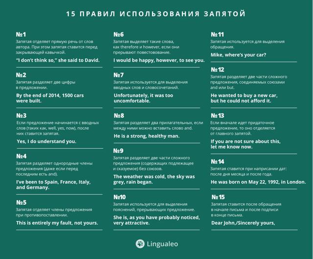 15 правил употребления запятой в английском