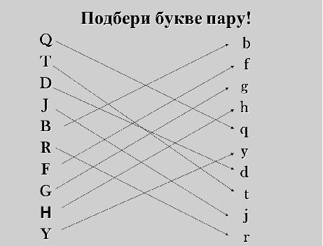 Английский алфавит - тема урока по английскому