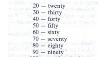 Цифры и числа в английском языке