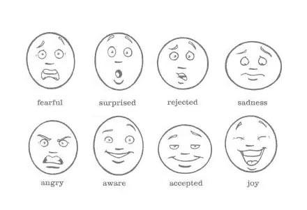 Изучение английского языка: как избавиться от негативных эмоций